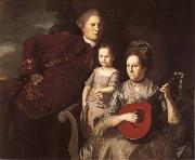 Charles Wilson Peale Die Familie Edward Lloyd china oil painting reproduction