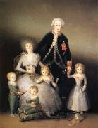Francisco Goya Family of the Duke and Duchess of Osuna china oil painting reproduction