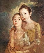 Thomas Gainsborough The Artist-s Daughters with a Cat china oil painting reproduction