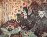 Edvard Munch Funeral china oil painting reproduction