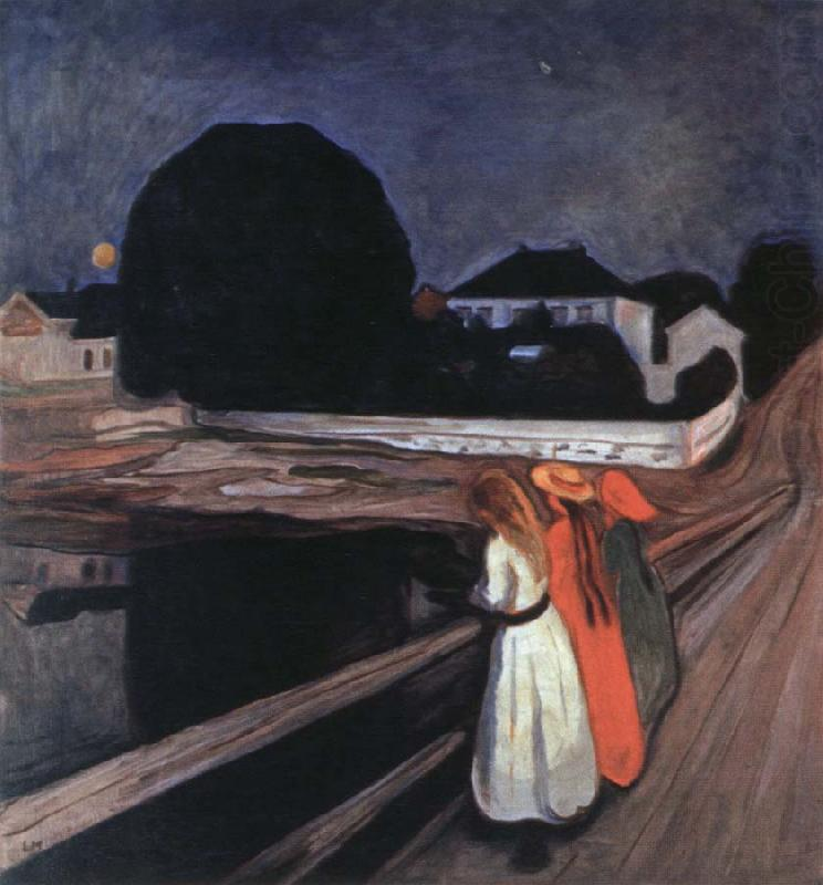girls on the jetty, Edvard Munch
